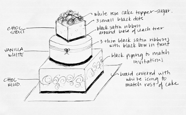 Cake sketch - Talk Sweet to Me - talksweettome.com