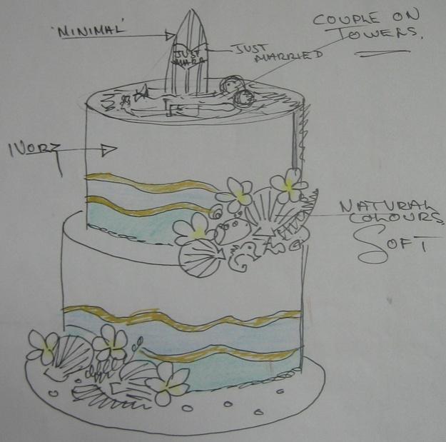 Beach cake design drawing - Talk Sweet to Me